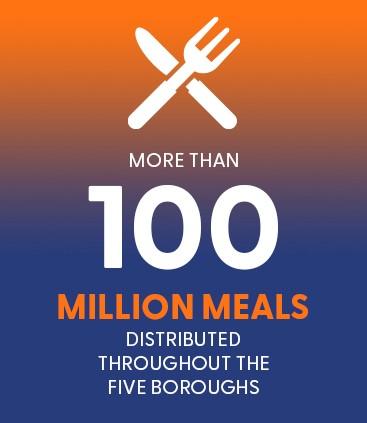 100M Meals